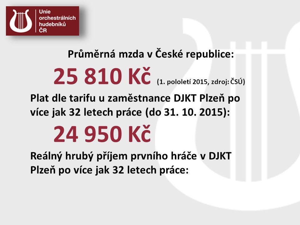 Průměrná mzda v České republice: 25 810 Kč (1. pololetí 2015, zdroj: ČSÚ) Plat dle tarifu u zaměstnance DJKT Plzeň po více jak 32 letech práce (do 31.