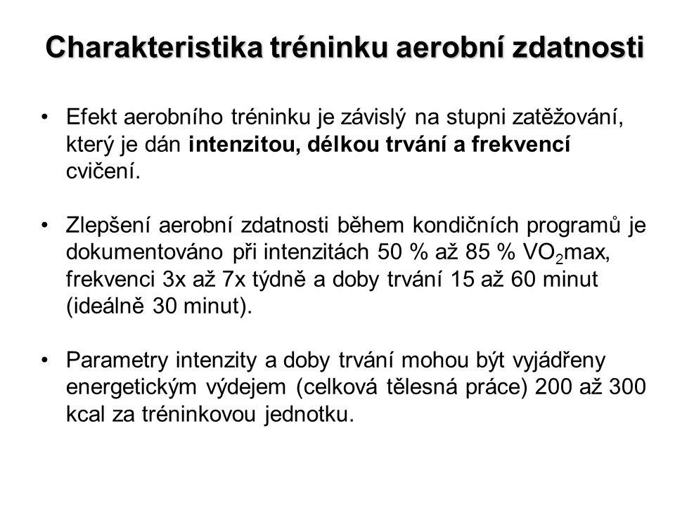 Charakteristika tréninku aerobní zdatnosti Efekt aerobního tréninku je závislý na stupni zatěžování, který je dán intenzitou, délkou trvání a frekvenc