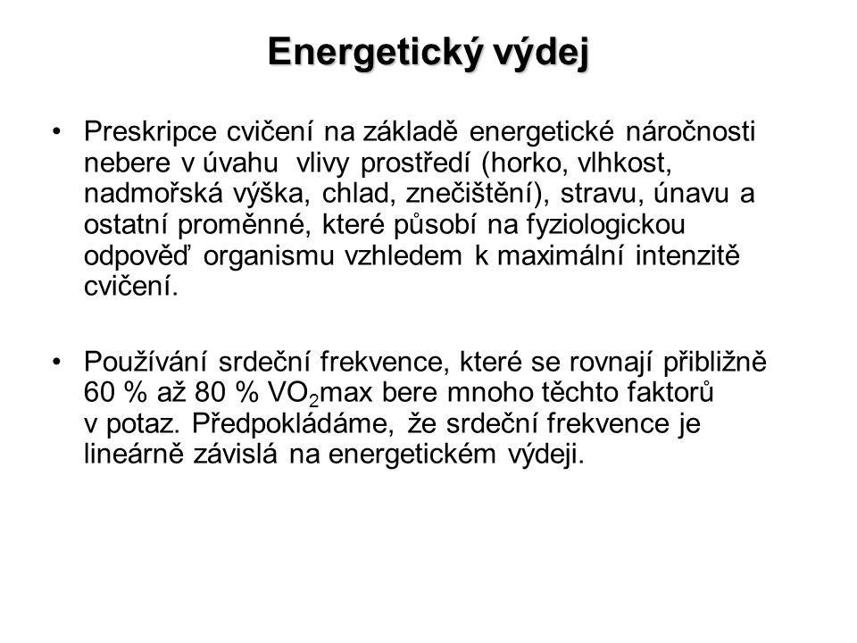 Energetický výdej Preskripce cvičení na základě energetické náročnosti nebere v úvahu vlivy prostředí (horko, vlhkost, nadmořská výška, chlad, znečišt