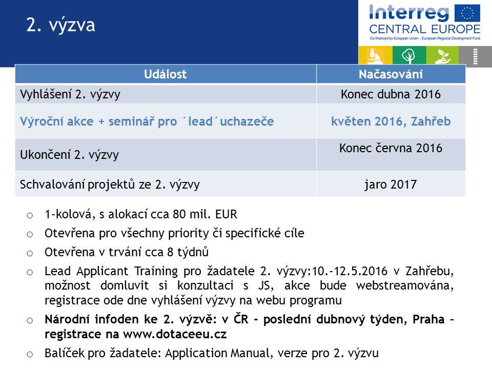 UdálostNačasování Vyhlášení 2.
