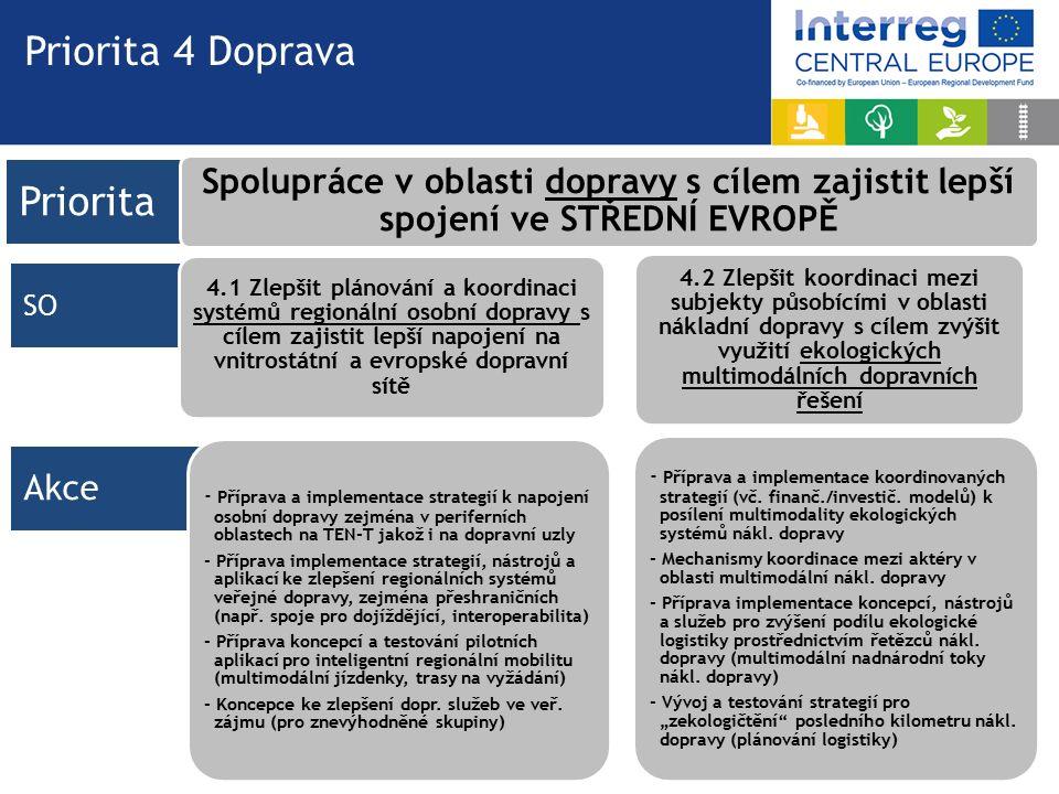 Priorita Akce SO Priorita 4 Doprava Spolupráce v oblasti dopravy s cílem zajistit lepší spojení ve STŘEDNÍ EVROPĚ 4.1 Zlepšit plánování a koordinaci systémů regionální osobní dopravy s cílem zajistit lepší napojení na vnitrostátní a evropské dopravní sítě - Příprava a implementace strategií k napojení osobní dopravy zejména v periferních oblastech na TEN-T jakož i na dopravní uzly - Příprava implementace strategií, nástrojů a aplikací ke zlepšení regionálních systémů veřejné dopravy, zejména přeshraničních (např.