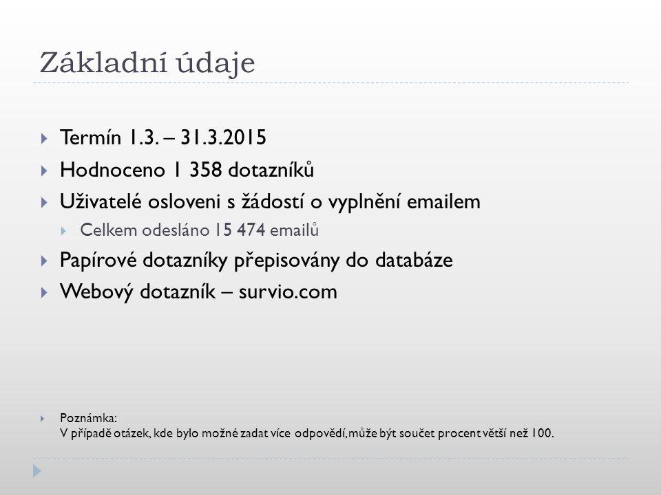 Základní údaje  Termín 1.3. – 31.3.2015  Hodnoceno 1 358 dotazníků  Uživatelé osloveni s žádostí o vyplnění emailem  Celkem odesláno 15 474 emailů