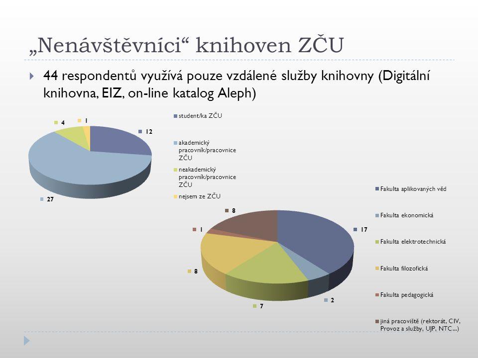 """""""Nenávštěvníci"""" knihoven ZČU  44 respondentů využívá pouze vzdálené služby knihovny (Digitální knihovna, EIZ, on-line katalog Aleph)"""