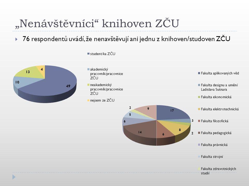 """""""Nenávštěvníci"""" knihoven ZČU  76 respondentů uvádí, že nenavštěvují ani jednu z knihoven/studoven ZČU"""