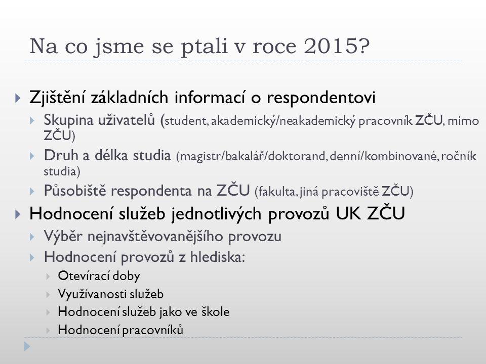Na co jsme se ptali v roce 2015?  Zjištění základních informací o respondentovi  Skupina uživatelů ( student, akademický/neakademický pracovník ZČU,