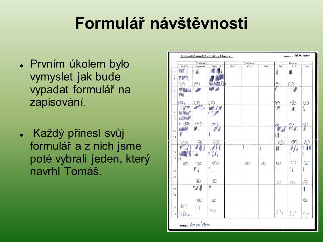 Formulář návštěvnosti Prvním úkolem bylo vymyslet jak bude vypadat formulář na zapisování.