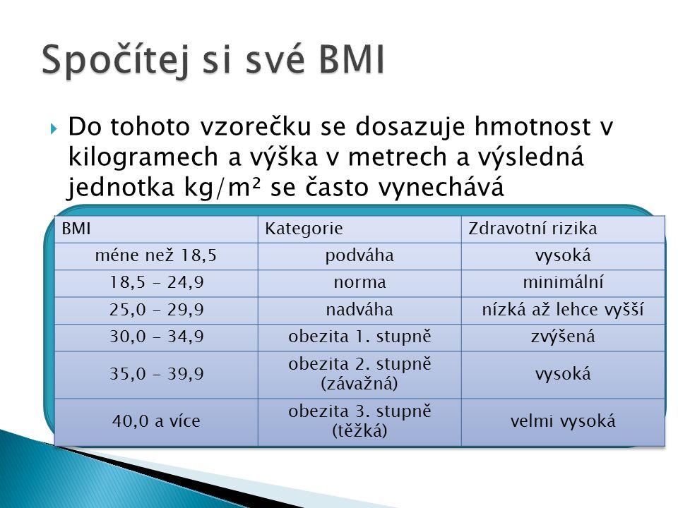  Do tohoto vzorečku se dosazuje hmotnost v kilogramech a výška v metrech a výsledná jednotka kg/m² se často vynechává