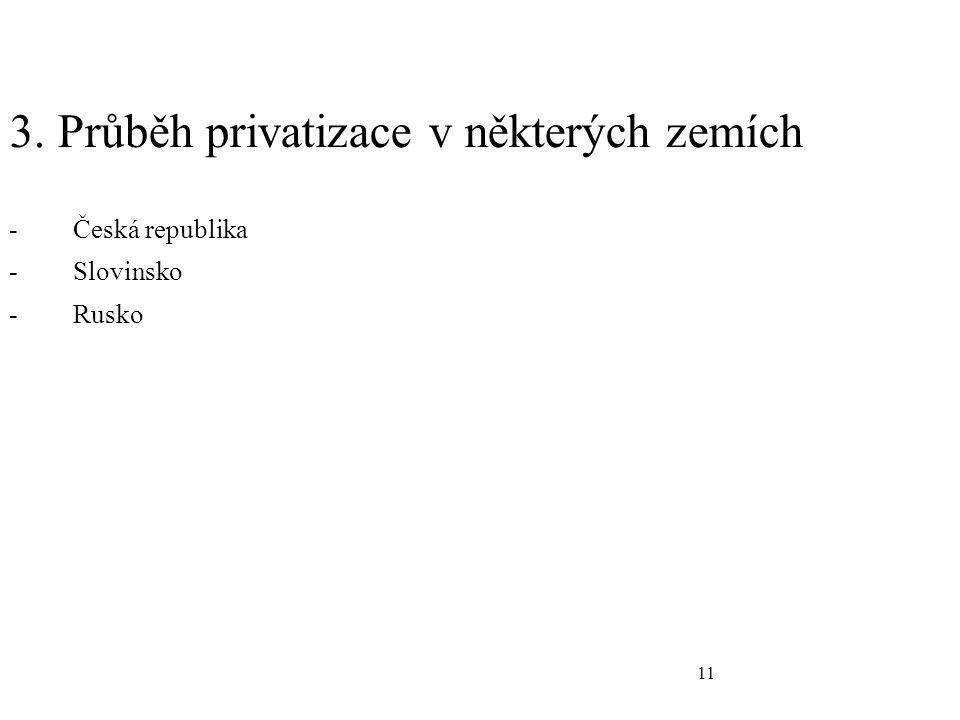 11 3. Průběh privatizace v některých zemích -Česká republika -Slovinsko -Rusko