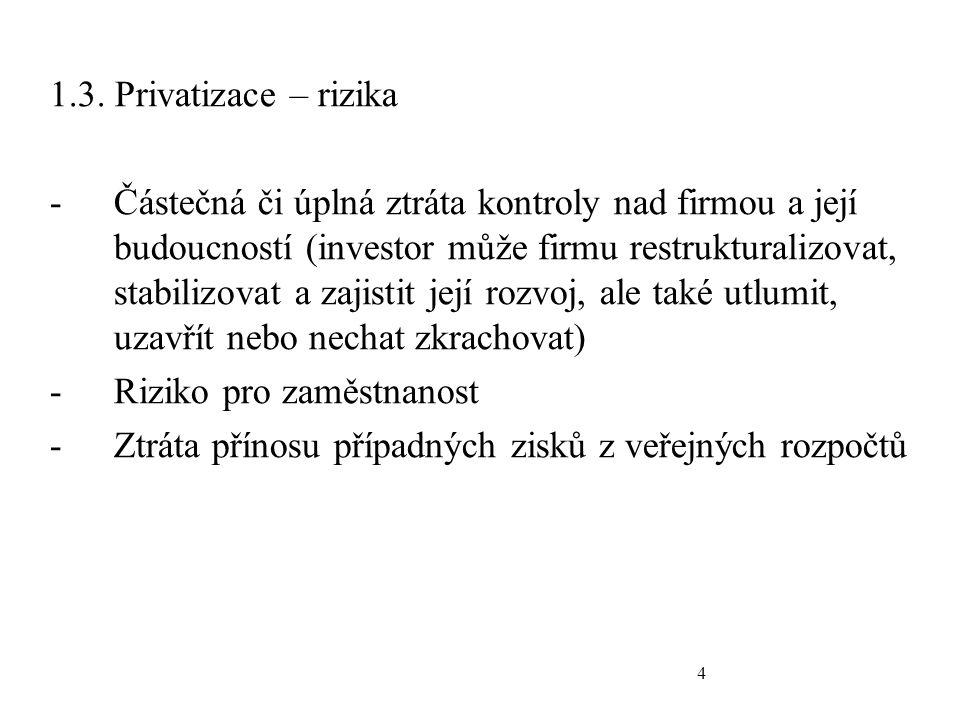 4 1.3. Privatizace – rizika -Částečná či úplná ztráta kontroly nad firmou a její budoucností (investor může firmu restrukturalizovat, stabilizovat a z