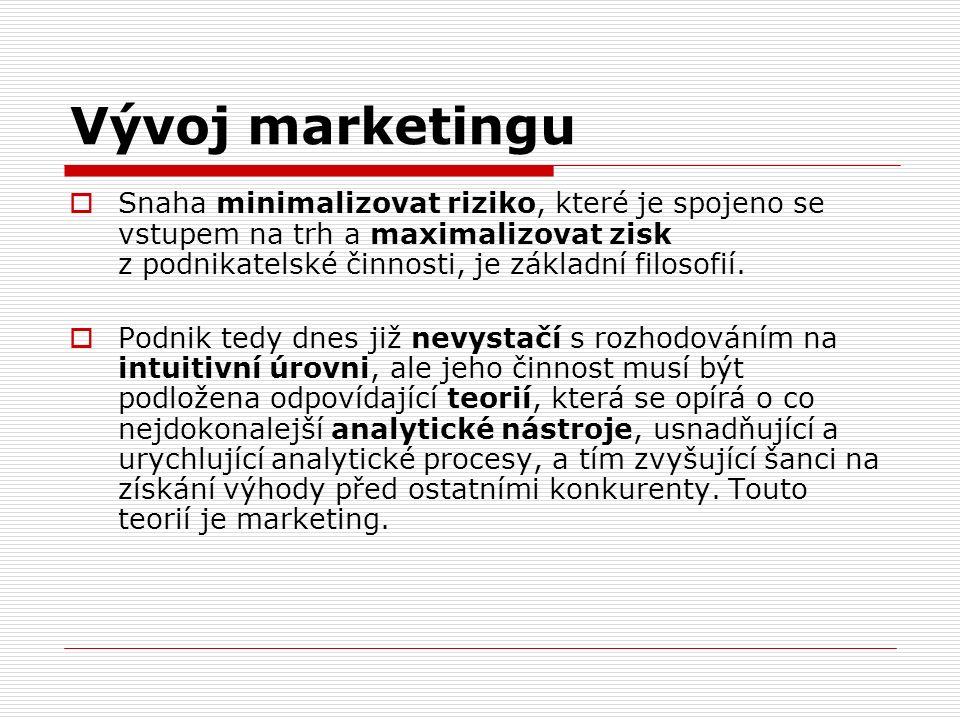 Vývoj marketingu  Snaha minimalizovat riziko, které je spojeno se vstupem na trh a maximalizovat zisk z podnikatelské činnosti, je základní filosofií.