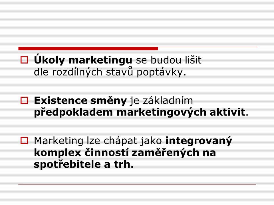  Úkoly marketingu se budou lišit dle rozdílných stavů poptávky.