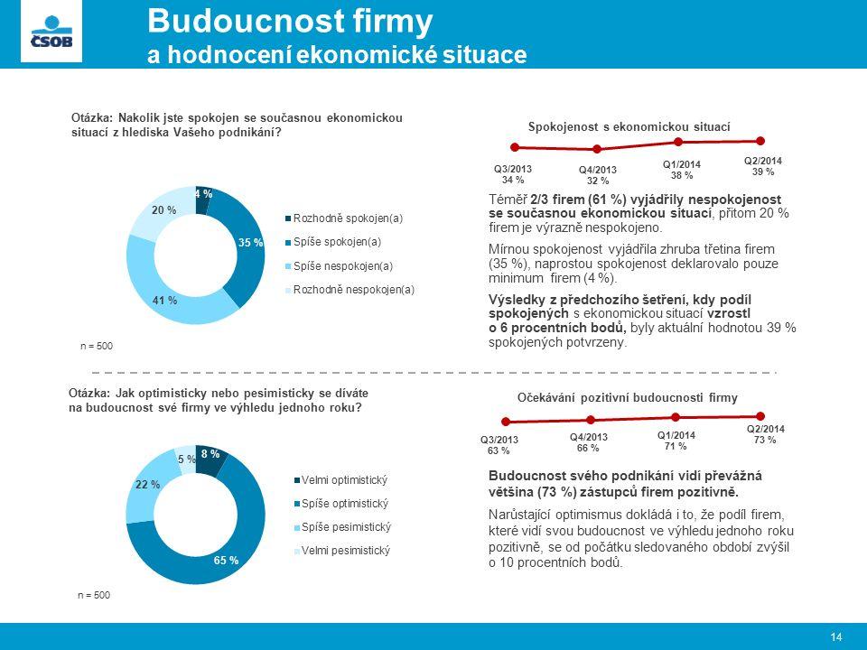 Budoucnost firmy a hodnocení ekonomické situace 14 Otázka: Nakolik jste spokojen se současnou ekonomickou situací z hlediska Vašeho podnikání? n = 500