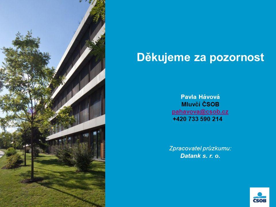 Děkujeme za pozornost Pavla Hávová Mluvčí ČSOB pahavova@csob.cz +420 733 590 214 Zpracovatel průzkumu: Datank s. r. o. pahavova@csob.cz