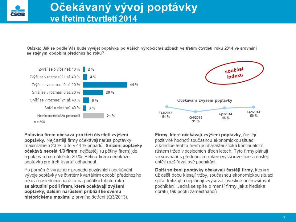 Očekávaný vývoj poptávky ve třetím čtvrtletí 2014 7 Otázka: Jak se podle Vás bude vyvíjet poptávka po Vašich výrobcích/službách ve třetím čtvrtletí ro