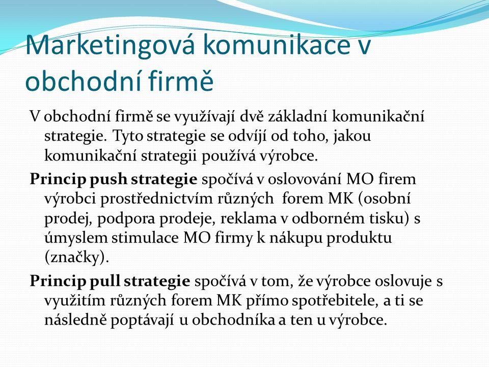 Marketingová komunikace v obchodní firmě V obchodní firmě se využívají dvě základní komunikační strategie.