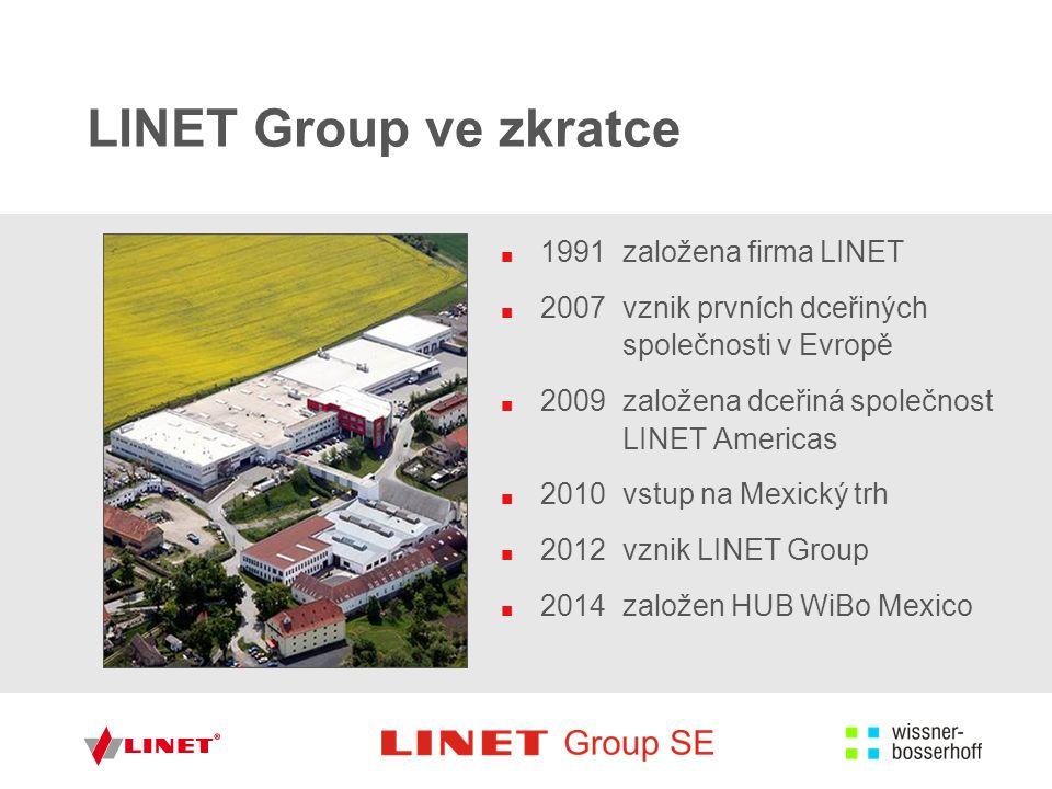 Základní informace ■ LINET Group je největší evropský výrobce zdravotnických a pečovatelských lůžek.