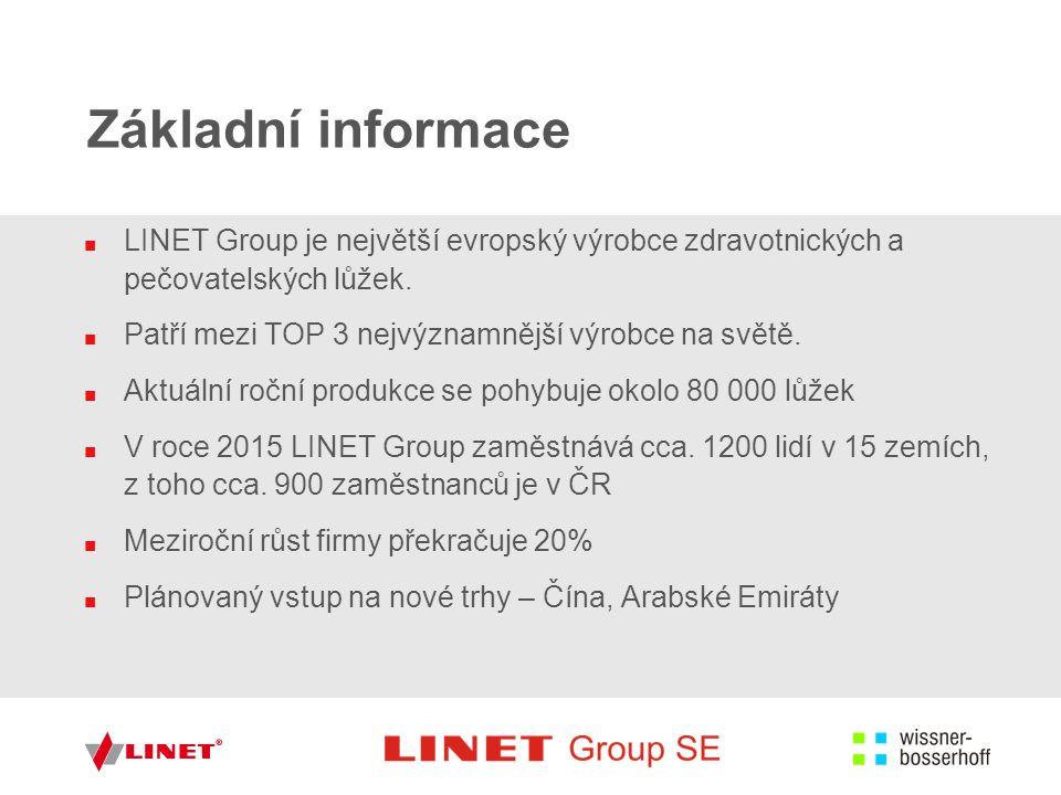 Produktové portfolio LINET Group ■ LINET ■ výroba v ČR ■ zdravotnická lůžka ■ WiBo ■ výroba v SRN ■ pečovatelská lůžka