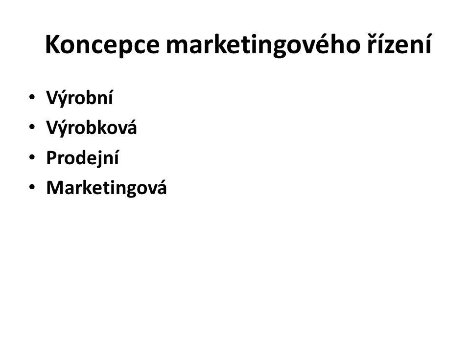 Koncepce marketingového řízení Výrobní Výrobková Prodejní Marketingová
