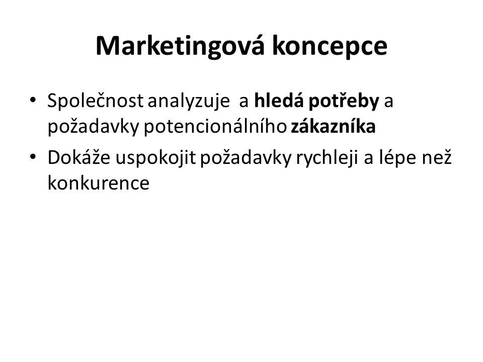 Marketingová koncepce Společnost analyzuje a hledá potřeby a požadavky potencionálního zákazníka Dokáže uspokojit požadavky rychleji a lépe než konkurence
