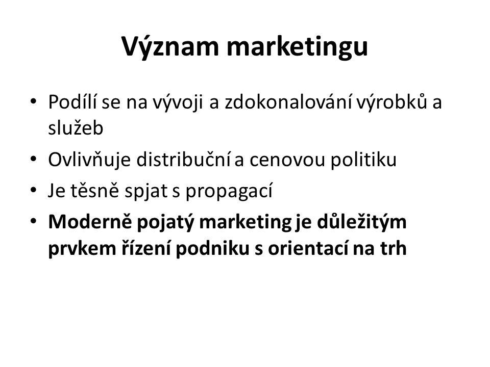 Význam marketingu Podílí se na vývoji a zdokonalování výrobků a služeb Ovlivňuje distribuční a cenovou politiku Je těsně spjat s propagací Moderně pojatý marketing je důležitým prvkem řízení podniku s orientací na trh