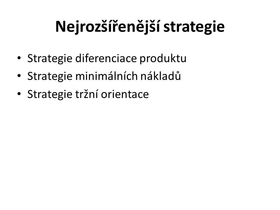 Nejrozšířenější strategie Strategie diferenciace produktu Strategie minimálních nákladů Strategie tržní orientace