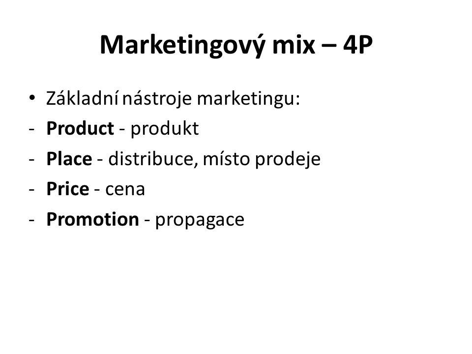 Marketingový mix – 4P Základní nástroje marketingu: -Product - produkt -Place - distribuce, místo prodeje -Price - cena -Promotion - propagace