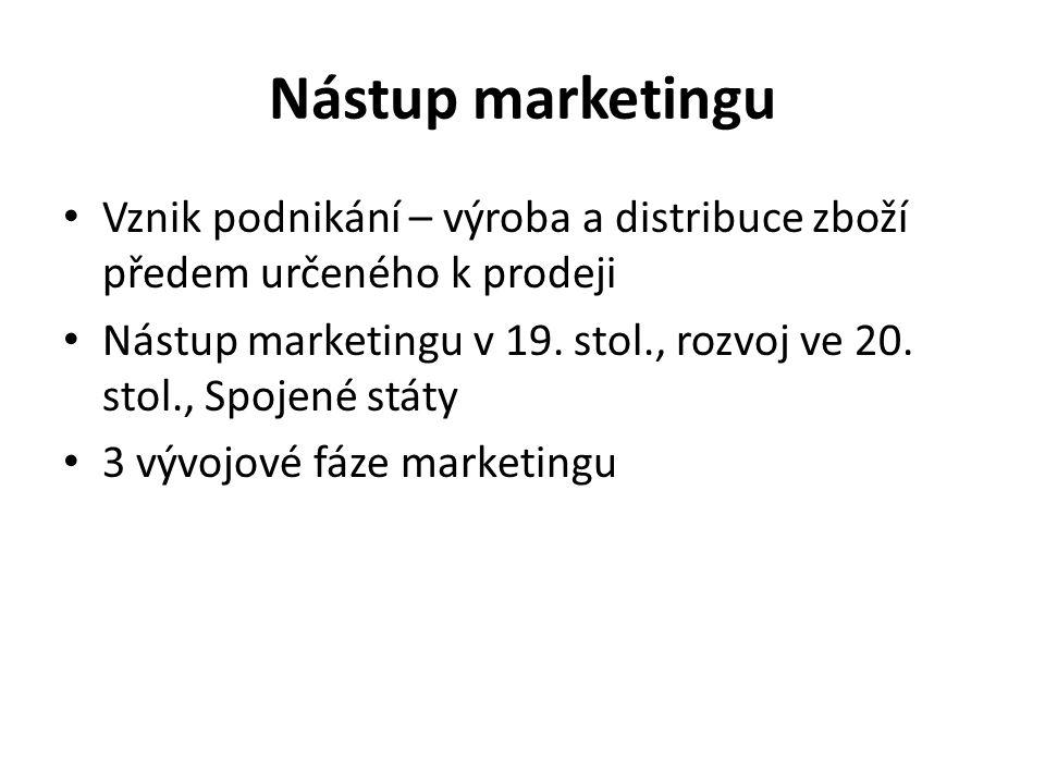 Nástup marketingu Vznik podnikání – výroba a distribuce zboží předem určeného k prodeji Nástup marketingu v 19.