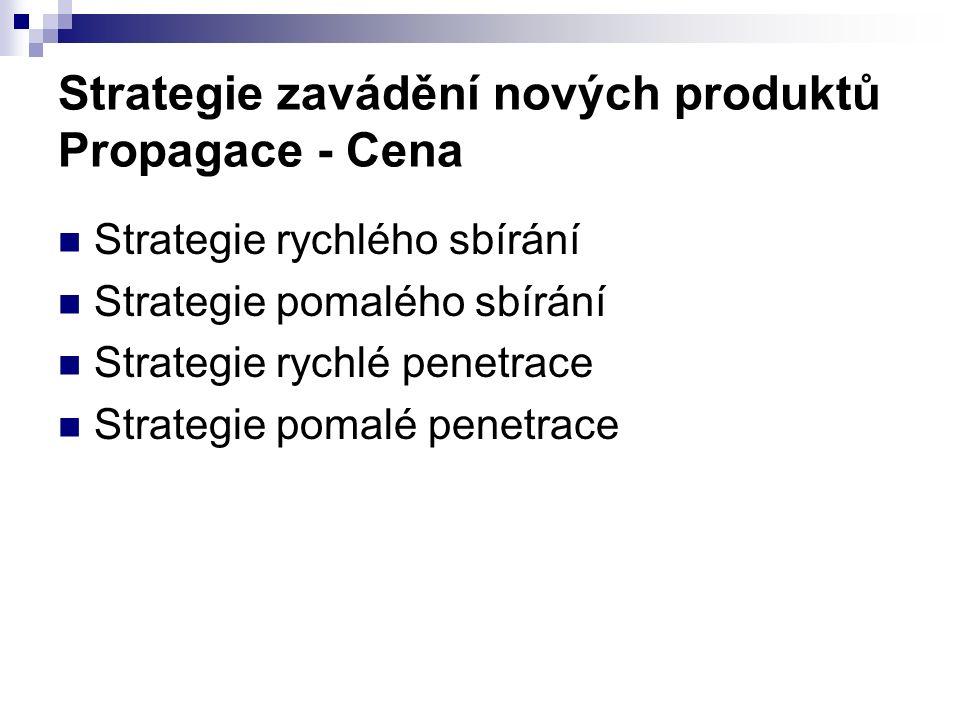 Strategie zavádění nových produktů Propagace - Cena Strategie rychlého sbírání Strategie pomalého sbírání Strategie rychlé penetrace Strategie pomalé penetrace