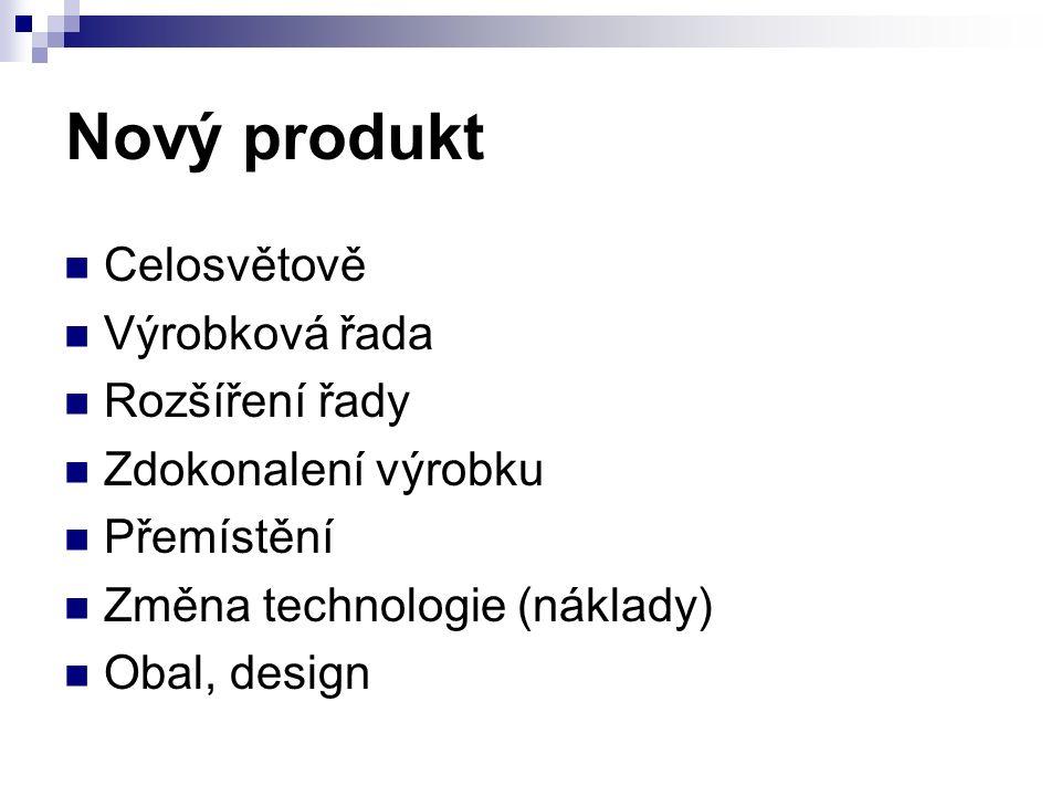 Nový produkt Celosvětově Výrobková řada Rozšíření řady Zdokonalení výrobku Přemístění Změna technologie (náklady) Obal, design