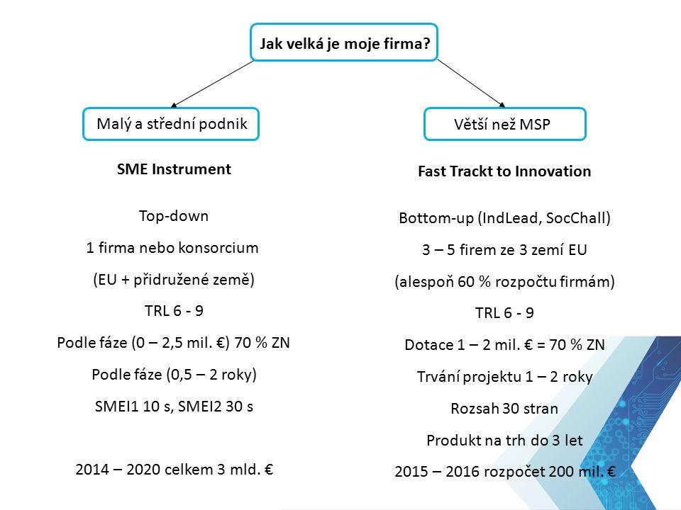 SMEI 1, biotechnologie Pokus č.1: 2 měsíce, z toho 3 týdny maximálně intenzivně Pokus č.
