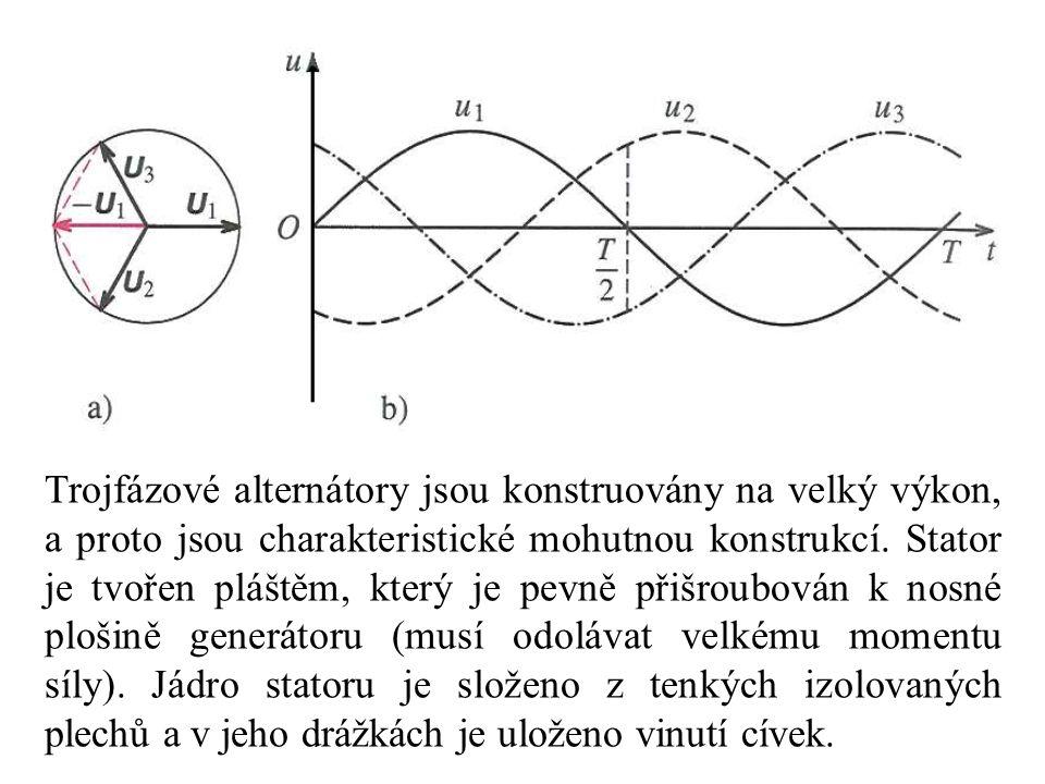 Rotor alternátoru je silný elektromagnet, uložený na ocelové ose ve středu alternátoru.