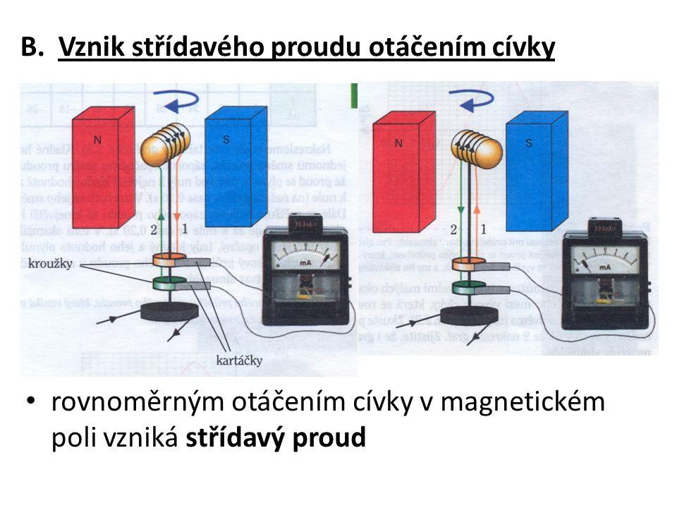 B.Vznik střídavého proudu otáčením cívky rovnoměrným otáčením cívky v magnetickém poli vzniká střídavý proud