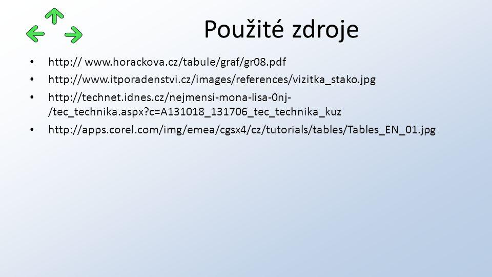 http:// www.horackova.cz/tabule/graf/gr08.pdf http://www.itporadenstvi.cz/images/references/vizitka_stako.jpg http://technet.idnes.cz/nejmensi-mona-lisa-0nj- /tec_technika.aspx c=A131018_131706_tec_technika_kuz http://apps.corel.com/img/emea/cgsx4/cz/tutorials/tables/Tables_EN_01.jpg Použité zdroje