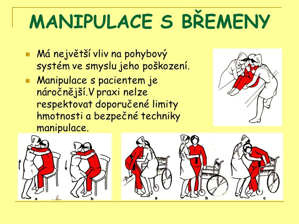 MANIPULACE S BŘEMENY Má největší vliv na pohybový systém ve smyslu jeho poškození.