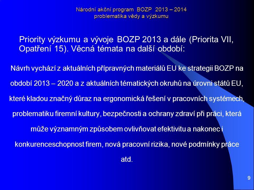 10 Národní akční program BOZP 2013 – 2014 problematika vědy a výzkumu Prevence rizik nových technologií, materiálů a pracovních systémů - výběr Ochrana pracovníků před nanočásticemi, osobní ochrana a osobní ochranné pracovní pomůcky.