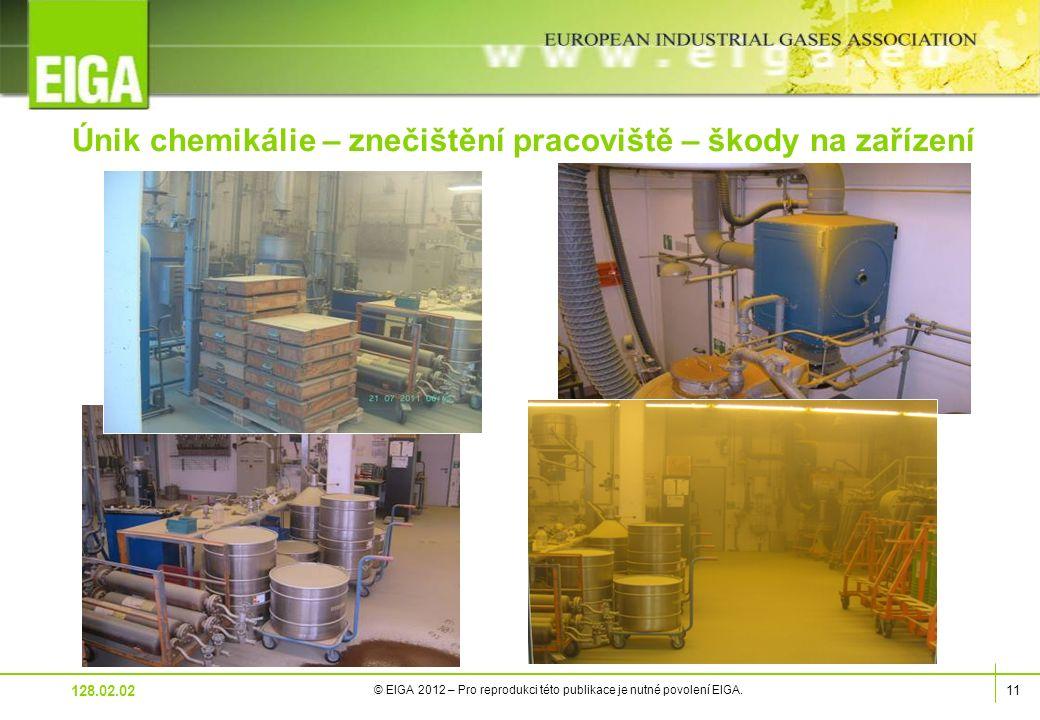 11 © EIGA 2012 – Pro reprodukci této publikace je nutné povolení EIGA.