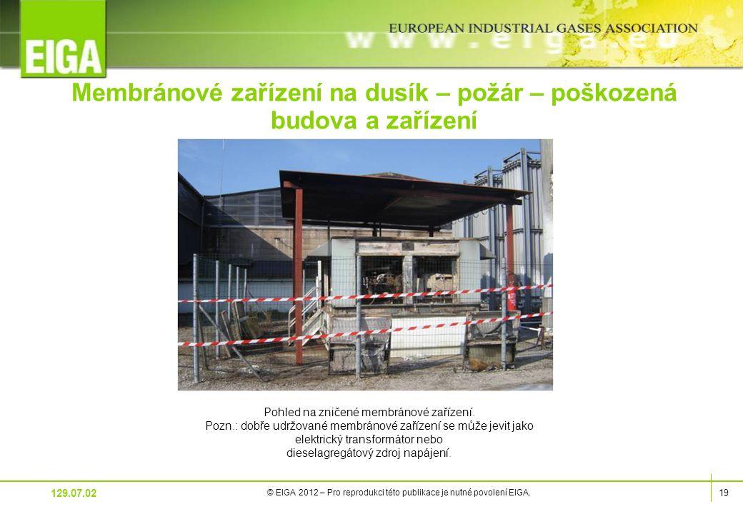 19 © EIGA 2012 – Pro reprodukci této publikace je nutné povolení EIGA.