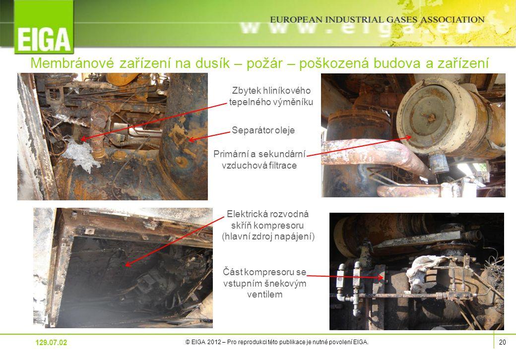 20 © EIGA 2012 – Pro reprodukci této publikace je nutné povolení EIGA.