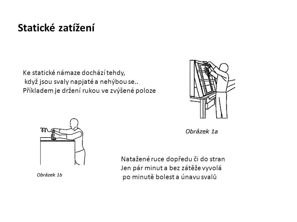 Statické zatížení Ke statické námaze dochází tehdy, když jsou svaly napjaté a nehýbou se..