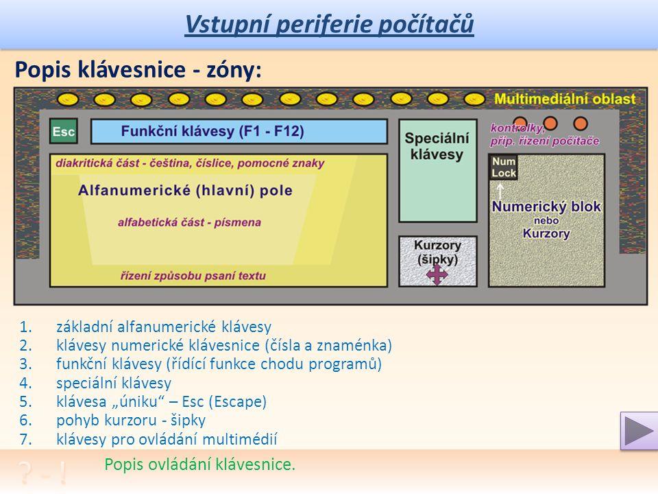 Vstupní periferie počítačů Popis ovládání klávesnice.