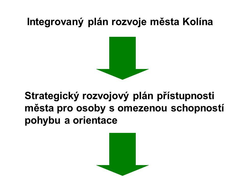 Integrovaný plán rozvoje města Kolína Strategický rozvojový plán přístupnosti města pro osoby s omezenou schopností pohybu a orientace