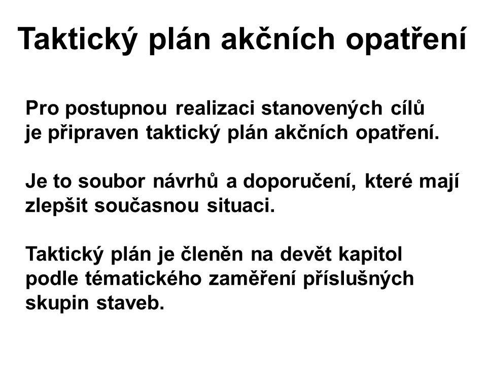 Taktický plán akčních opatření Pro postupnou realizaci stanovených cílů je připraven taktický plán akčních opatření. Je to soubor návrhů a doporučení,