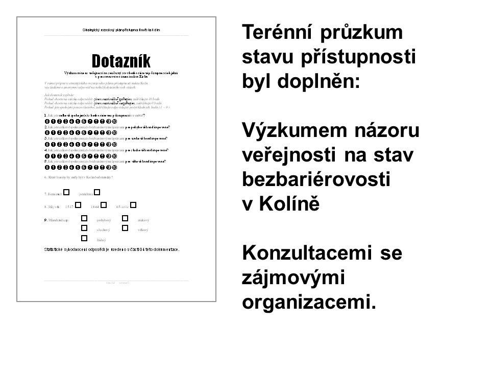 Terénní průzkum stavu přístupnosti byl doplněn: Výzkumem názoru veřejnosti na stav bezbariérovosti v Kolíně Konzultacemi se zájmovými organizacemi.