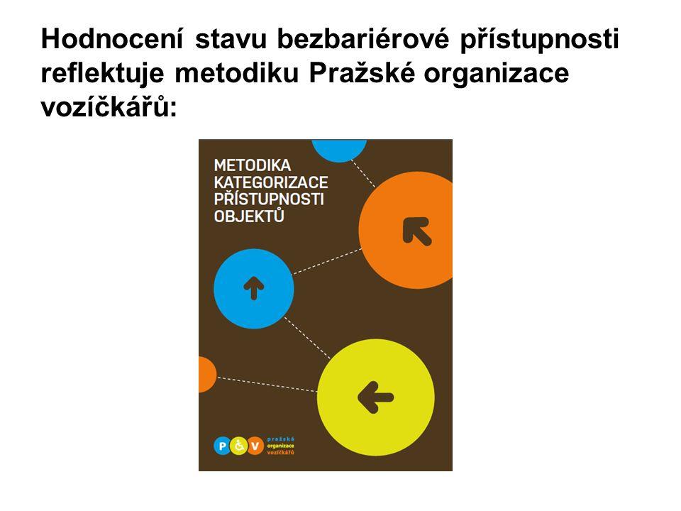 Hodnocení stavu bezbariérové přístupnosti reflektuje metodiku Pražské organizace vozíčkářů:
