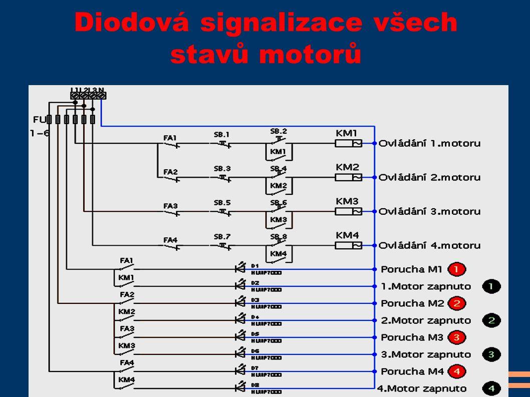 Diodová signalizace všech stavů motorů