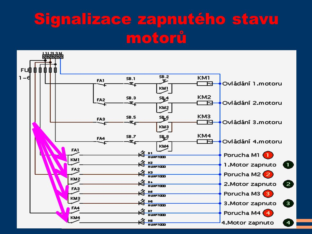 Signalizace zapnutého stavu motorů