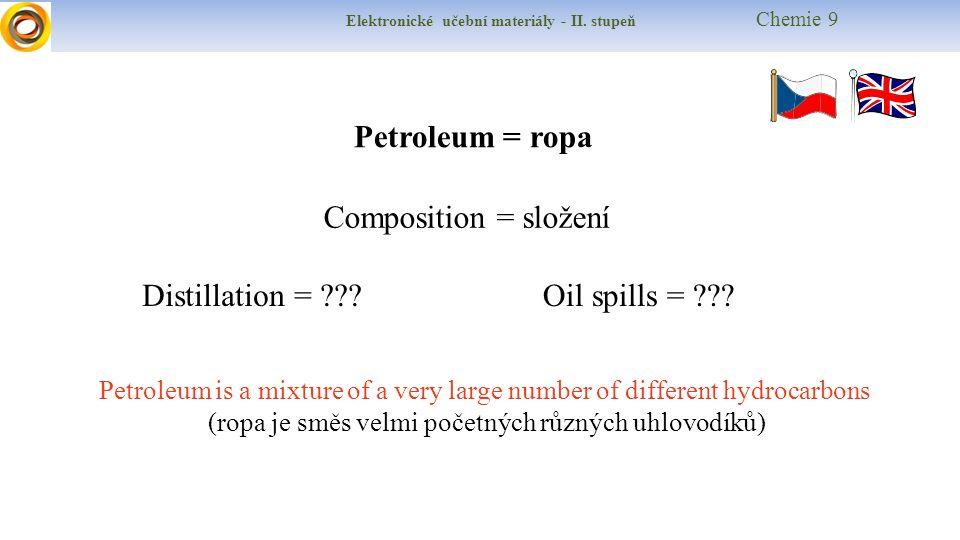 Elektronické učební materiály - II. stupeň Chemie 9 Distillation = ???Oil spills = ??.