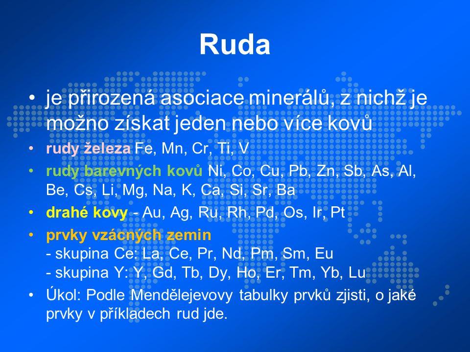 Ruda je přirozená asociace minerálů, z nichž je možno získat jeden nebo více kovů rudy železa Fe, Mn, Cr, Ti, V rudy barevných kovů Ni, Co, Cu, Pb, Zn, Sb, As, Al, Be, Cs, Li, Mg, Na, K, Ca, Si, Sr, Ba drahé kovy - Au, Ag, Ru, Rh, Pd, Os, Ir, Pt prvky vzácných zemin - skupina Ce: La, Ce, Pr, Nd, Pm, Sm, Eu - skupina Y: Y, Gd, Tb, Dy, Ho, Er, Tm, Yb, Lu Úkol: Podle Mendělejevovy tabulky prvků zjisti, o jaké prvky v příkladech rud jde.