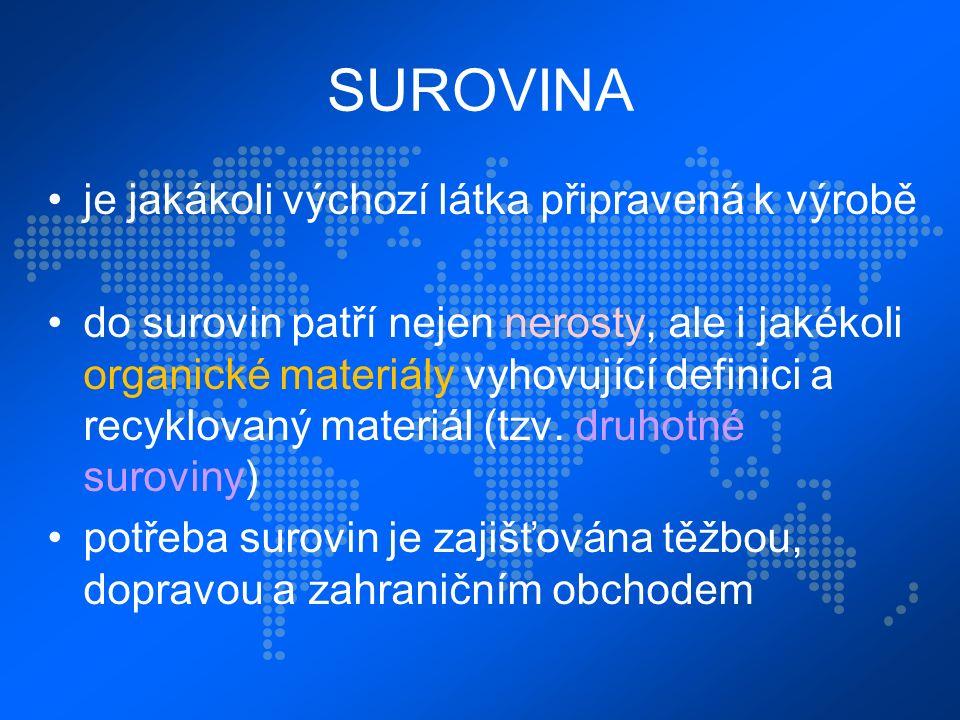 SUROVINA je jakákoli výchozí látka připravená k výrobě do surovin patří nejen nerosty, ale i jakékoli organické materiály vyhovující definici a recyklovaný materiál (tzv.