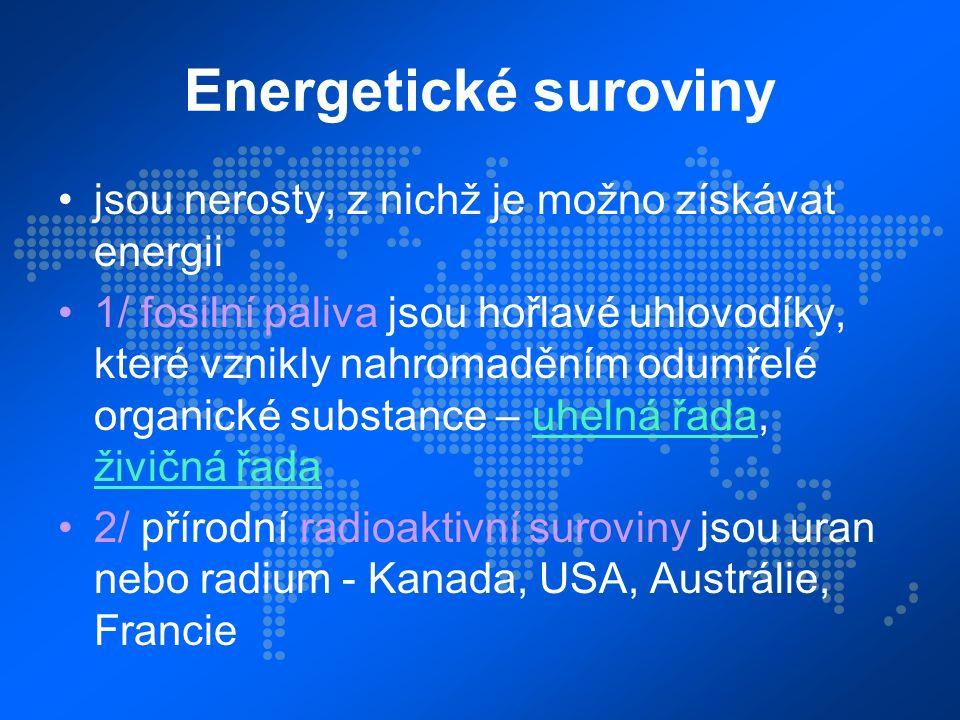 Energetické suroviny jsou nerosty, z nichž je možno získávat energii 1/ fosilní paliva jsou hořlavé uhlovodíky, které vznikly nahromaděním odumřelé organické substance – uhelná řada, živičná řadauhelná řada živičná řada 2/ přírodní radioaktivní suroviny jsou uran nebo radium - Kanada, USA, Austrálie, Francie